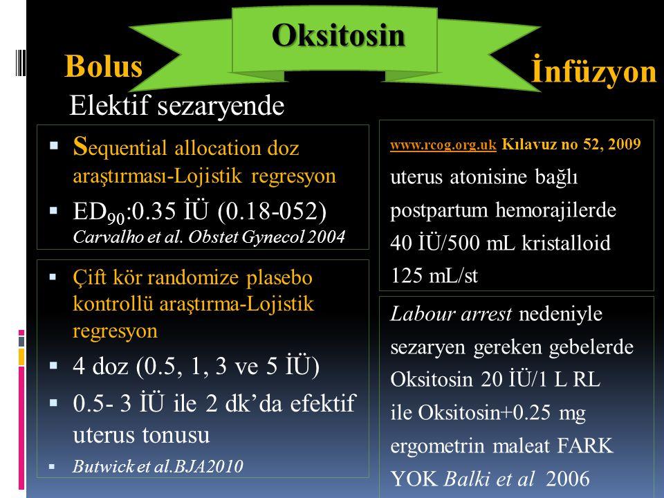 Oksitosin Bolus İnfüzyon Elektif sezaryende