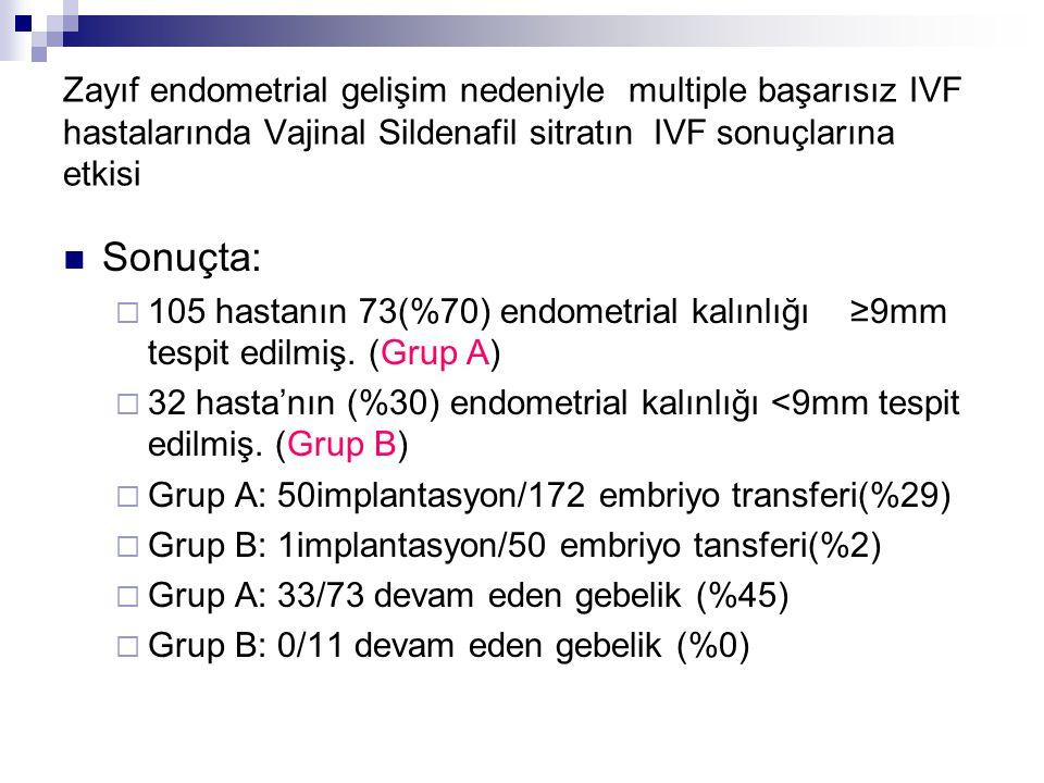 Zayıf endometrial gelişim nedeniyle multiple başarısız IVF hastalarında Vajinal Sildenafil sitratın IVF sonuçlarına etkisi