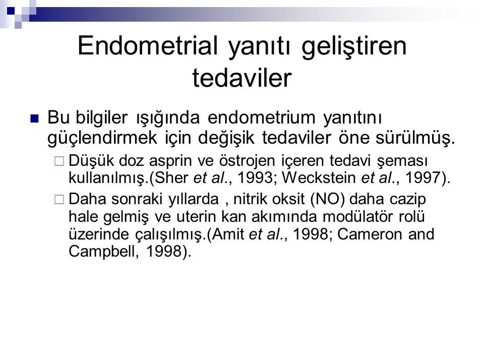 Endometrial yanıtı geliştiren tedaviler