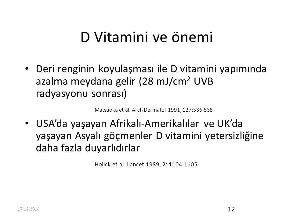 D Vitamini ve önemi Deri renginin koyulaşması ile D vitamini yapımında azalma meydana gelir (28 mJ/cm2 UVB radyasyonu sonrası)