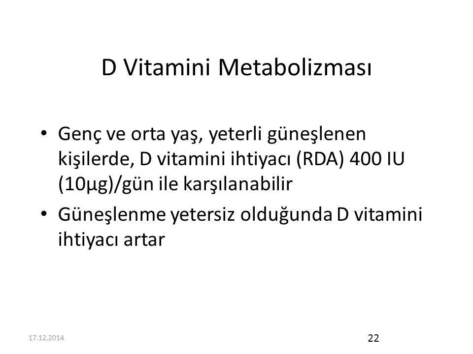 D Vitamini Metabolizması