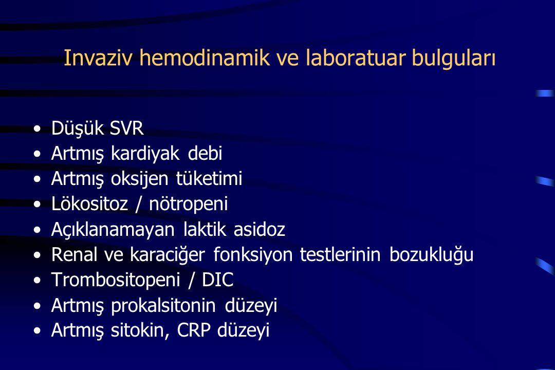 Invaziv hemodinamik ve laboratuar bulguları