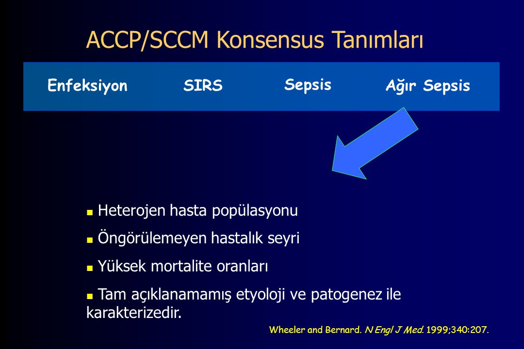ACCP/SCCM Konsensus Tanımları