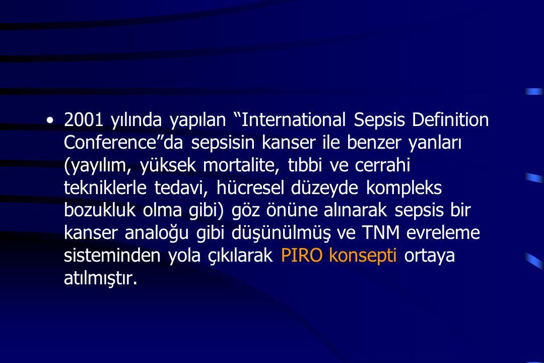 2001 yılında yapılan International Sepsis Definition Conference da sepsisin kanser ile benzer yanları (yayılım, yüksek mortalite, tıbbi ve cerrahi tekniklerle tedavi, hücresel düzeyde kompleks bozukluk olma gibi) göz önüne alınarak sepsis bir kanser analoğu gibi düşünülmüş ve TNM evreleme sisteminden yola çıkılarak PIRO konsepti ortaya atılmıştır.