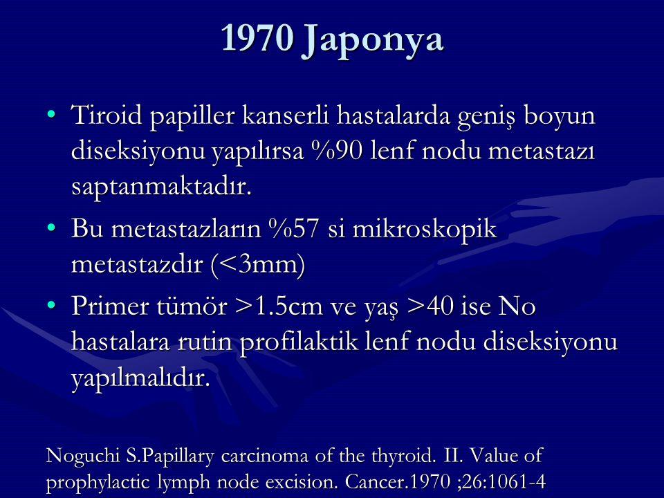 1970 Japonya Tiroid papiller kanserli hastalarda geniş boyun diseksiyonu yapılırsa %90 lenf nodu metastazı saptanmaktadır.