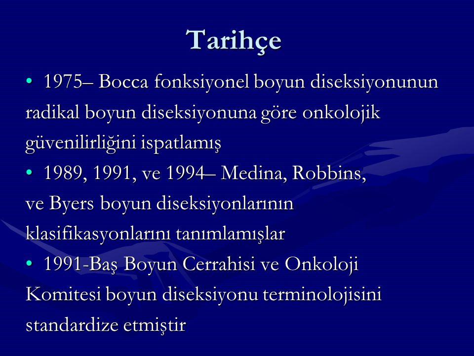 Tarihçe 1975– Bocca fonksiyonel boyun diseksiyonunun