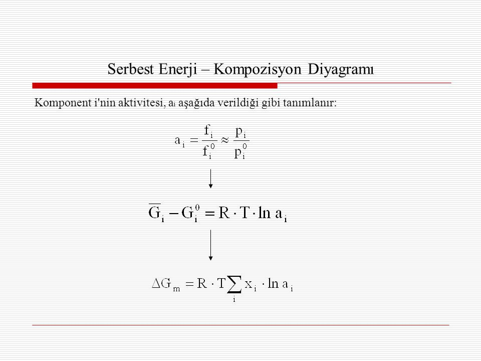 Serbest Enerji – Kompozisyon Diyagramı