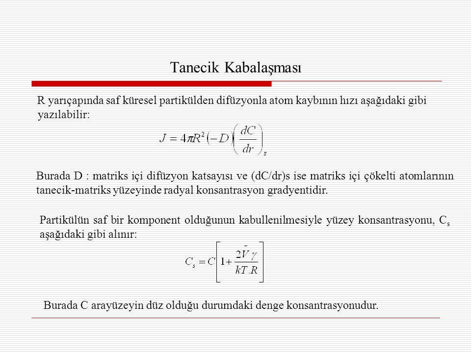 Tanecik Kabalaşması R yarıçapında saf küresel partikülden difüzyonla atom kaybının hızı aşağıdaki gibi yazılabilir: