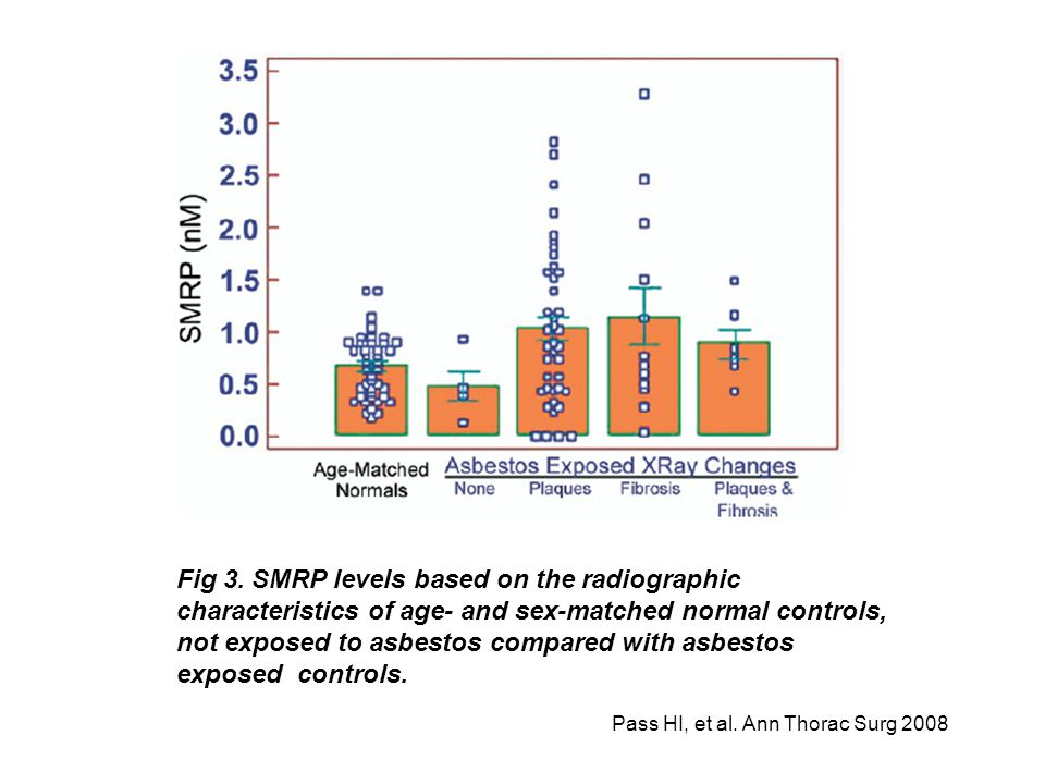 No differences in SMRP serum levels were noted for asbestos-exposed individuals