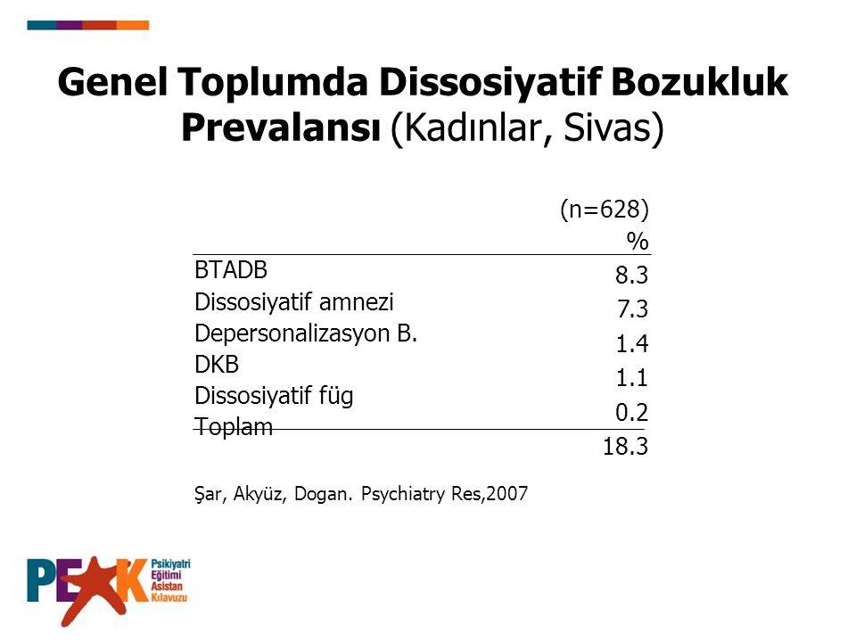 Genel Toplumda Dissosiyatif Bozukluk Prevalansı (Kadınlar, Sivas)