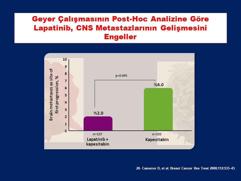 Geyer Çalışmasının Post-Hoc Analizine Göre Lapatinib, CNS Metastazlarının Gelişmesini Engeller