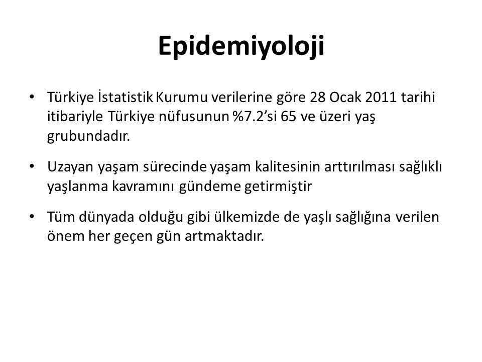 Epidemiyoloji Türkiye İstatistik Kurumu verilerine göre 28 Ocak 2011 tarihi itibariyle Türkiye nüfusunun %7.2'si 65 ve üzeri yaş grubundadır.