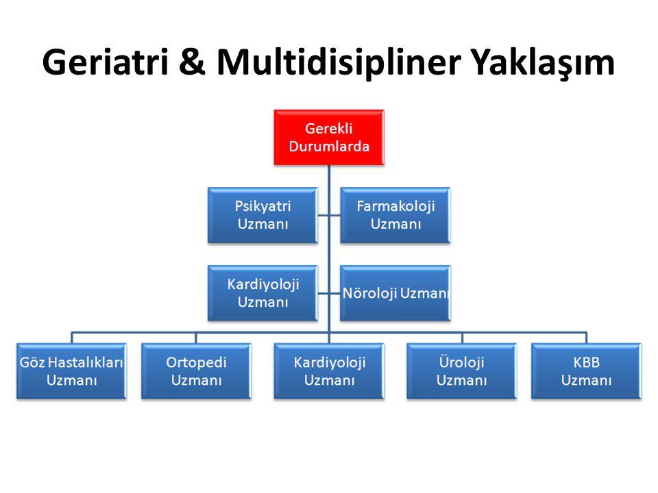 Geriatri & Multidisipliner Yaklaşım