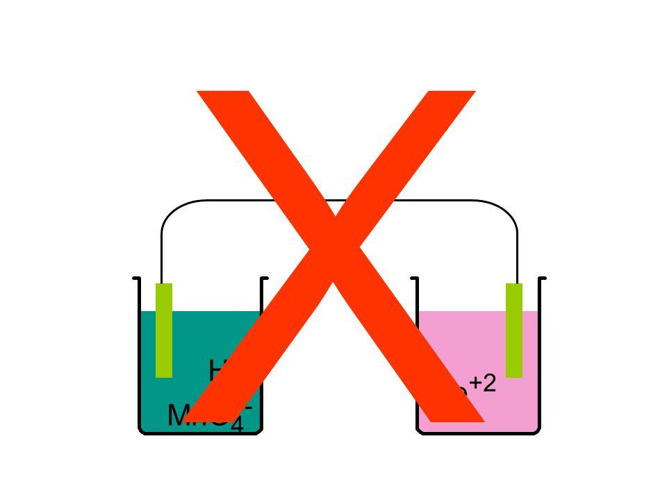 X H+ MnO4- Fe+2