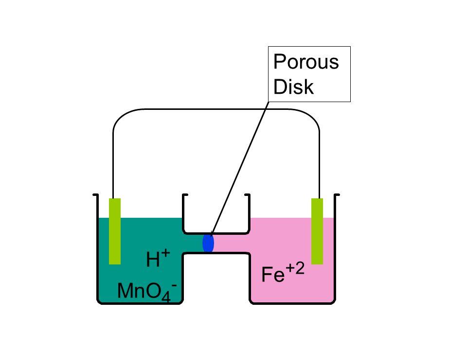 Porous Disk H+ MnO4- Fe+2