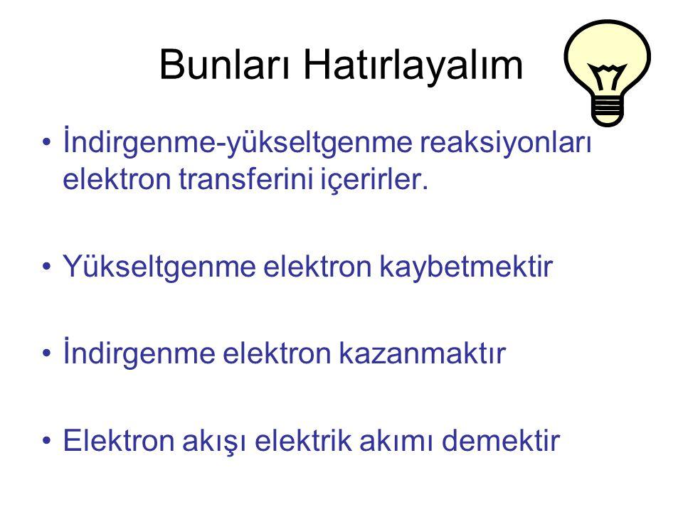 Bunları Hatırlayalım İndirgenme-yükseltgenme reaksiyonları elektron transferini içerirler. Yükseltgenme elektron kaybetmektir.