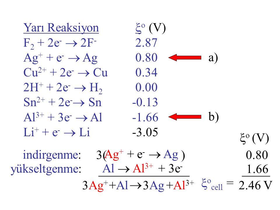 _____________ ____ Yarı Reaksiyon o (V) F2 + 2e-  2F- 2.87