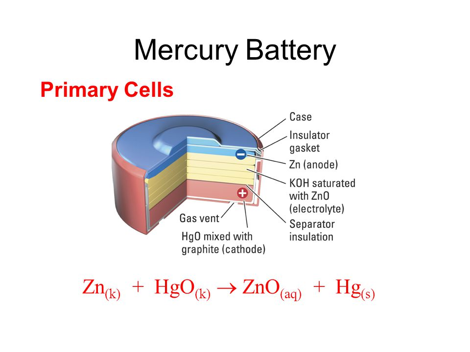 Mercury Battery Primary Cells Zn(k) + HgO(k)  ZnO(aq) + Hg(s)