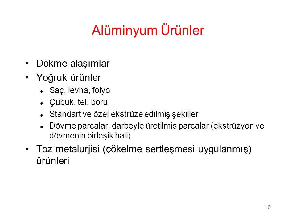 Alüminyum Ürünler Dökme alaşımlar Yoğruk ürünler