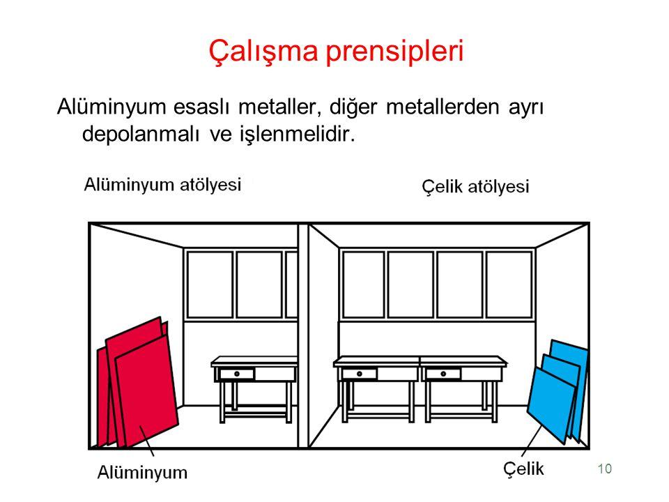 Çalışma prensipleri Alüminyum esaslı metaller, diğer metallerden ayrı depolanmalı ve işlenmelidir.