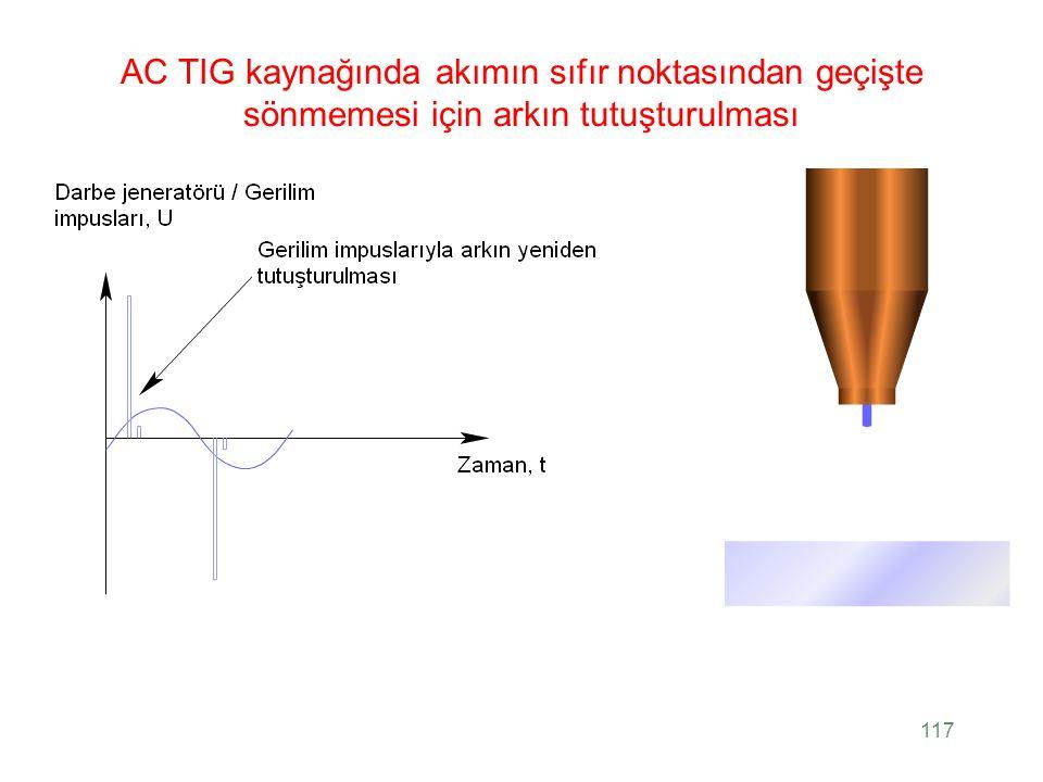 AC TIG kaynağında akımın sıfır noktasından geçişte sönmemesi için arkın tutuşturulması