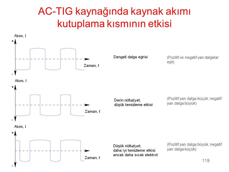 AC-TIG kaynağında kaynak akımı kutuplama kısmının etkisi