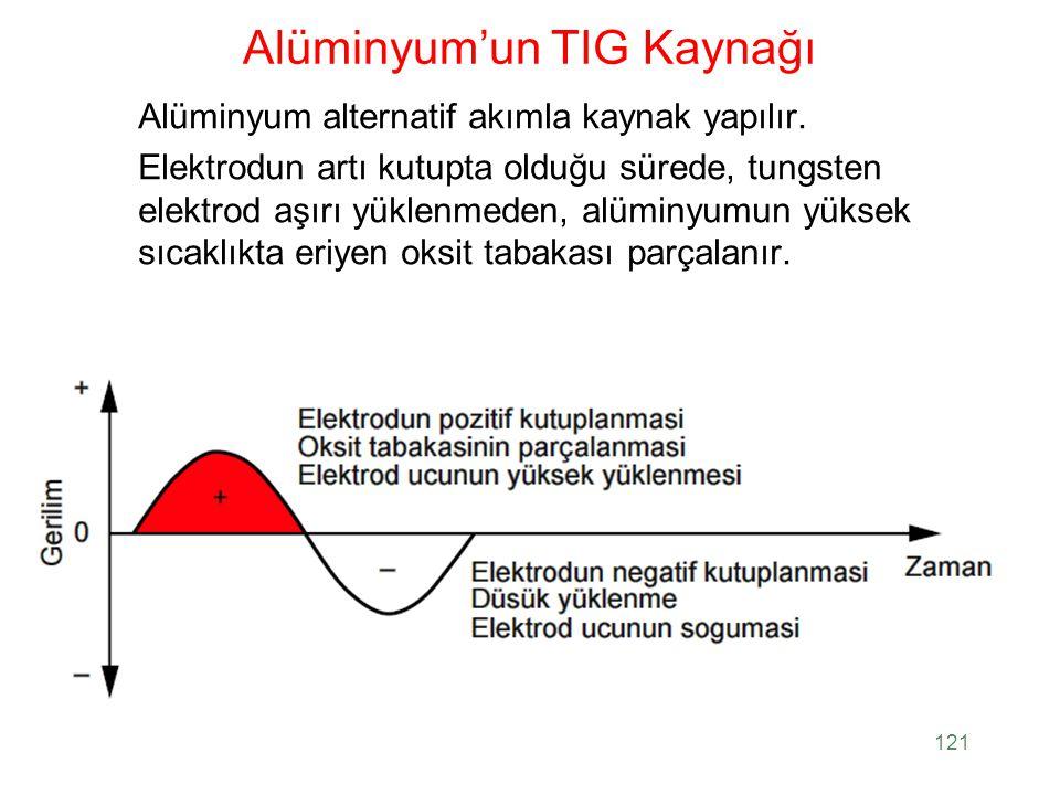 Alüminyum'un TIG Kaynağı