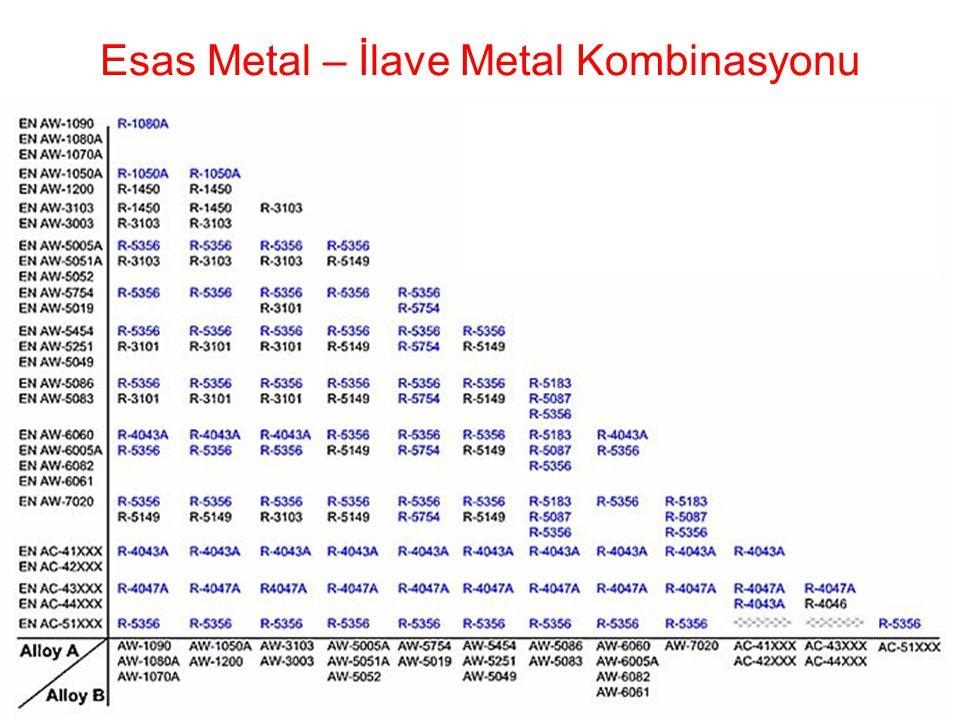 Esas Metal – İlave Metal Kombinasyonu
