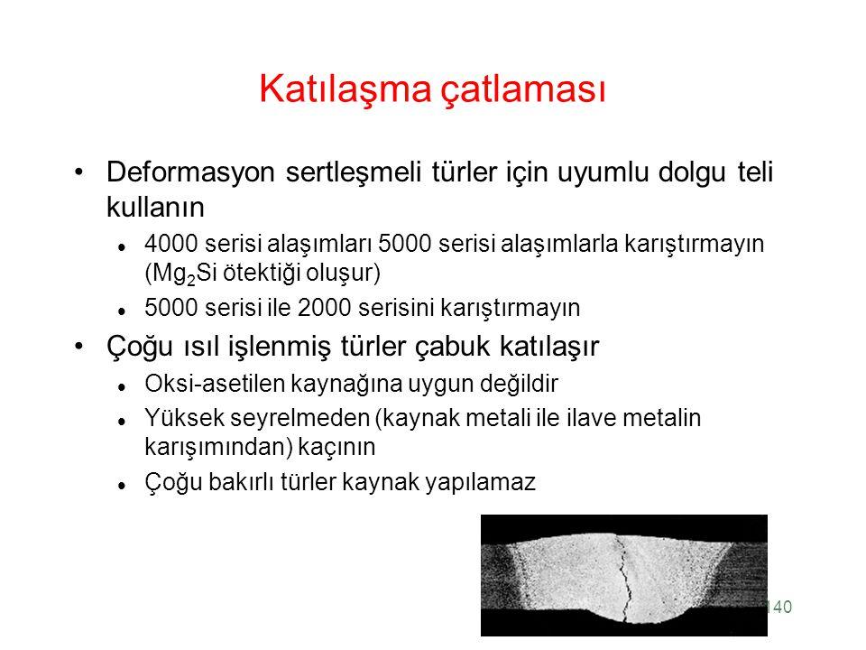 Katılaşma çatlaması Deformasyon sertleşmeli türler için uyumlu dolgu teli kullanın.