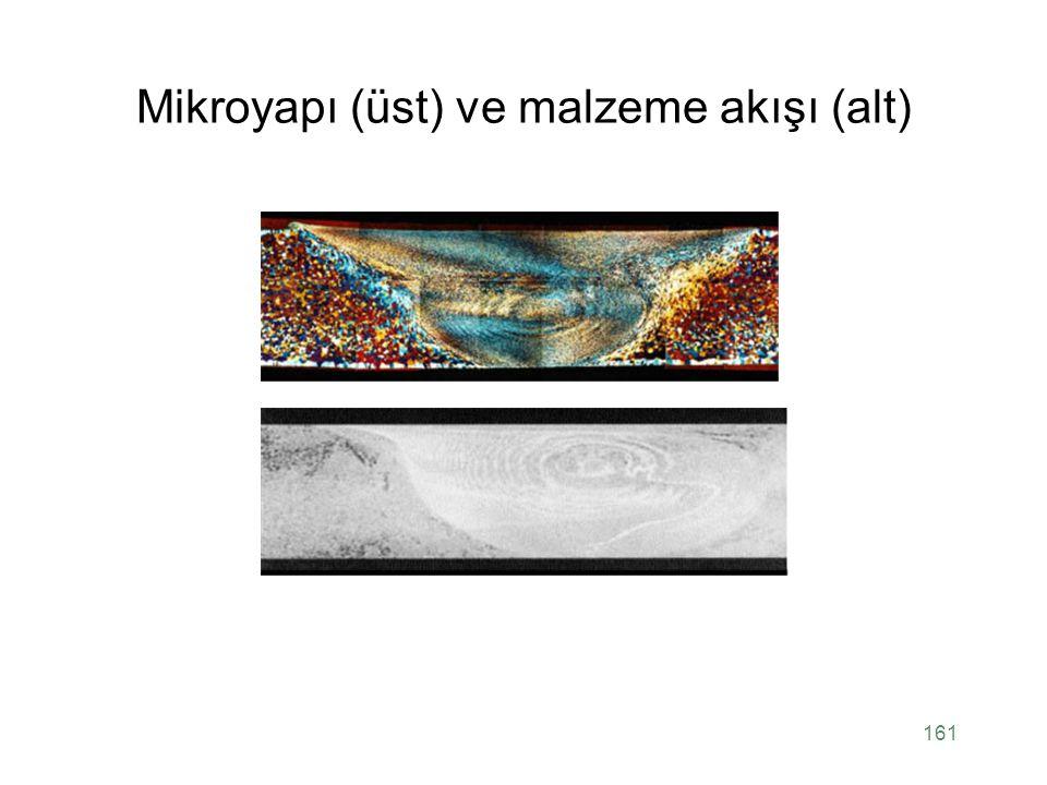 Mikroyapı (üst) ve malzeme akışı (alt)