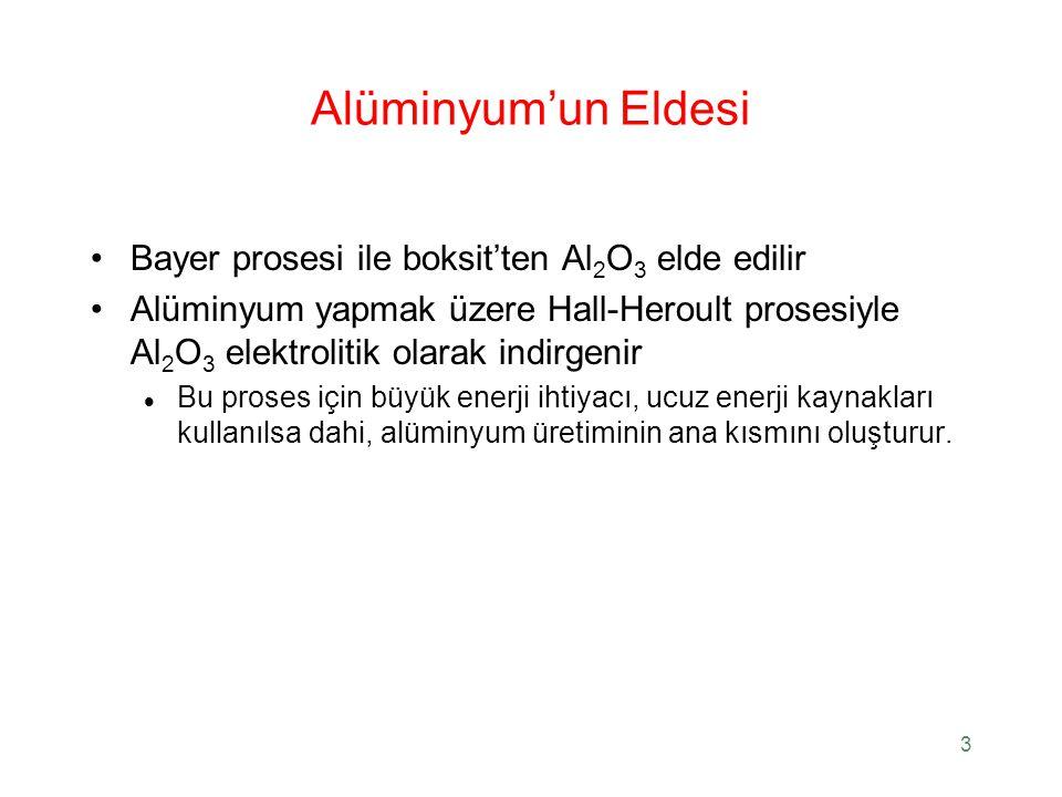 Alüminyum'un Eldesi Bayer prosesi ile boksit'ten Al2O3 elde edilir