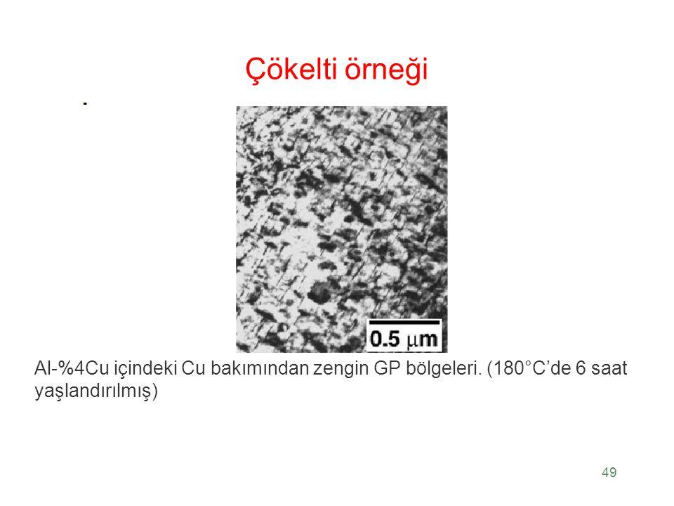 Çökelti örneği Al-%4Cu içindeki Cu bakımından zengin GP bölgeleri. (180°C'de 6 saat yaşlandırılmış)