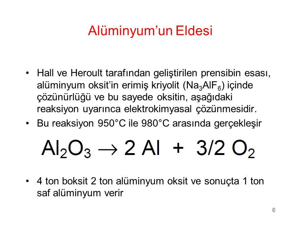 Alüminyum'un Eldesi