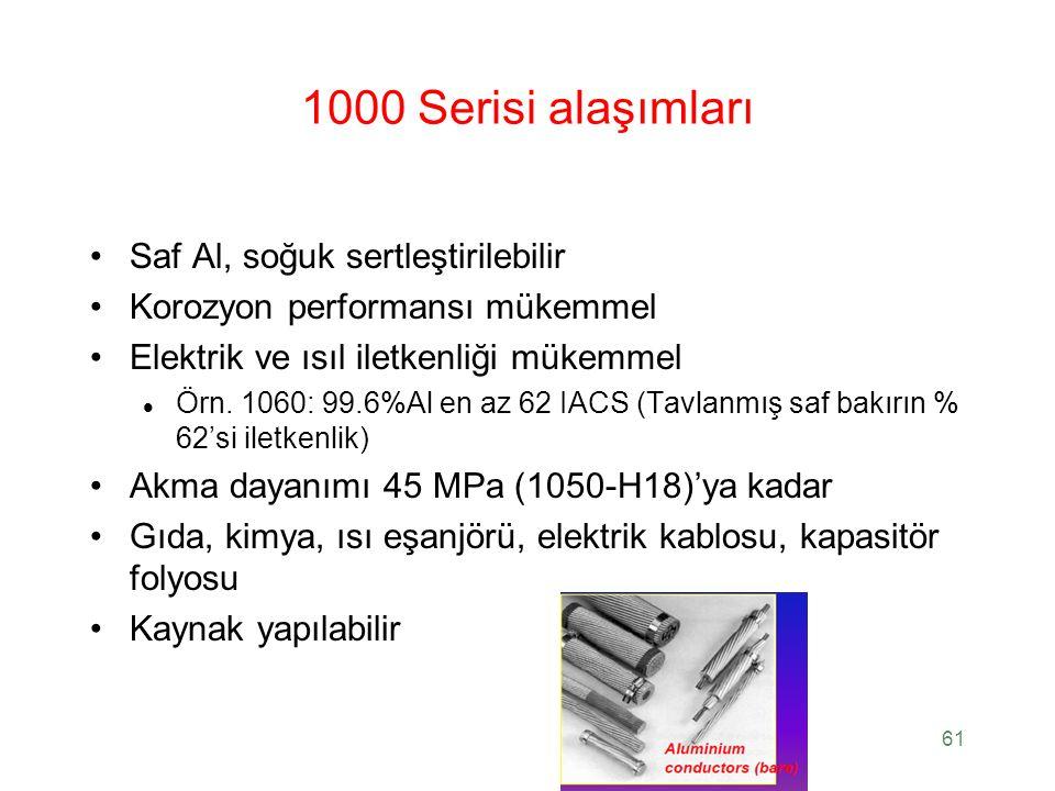 1000 Serisi alaşımları Saf Al, soğuk sertleştirilebilir