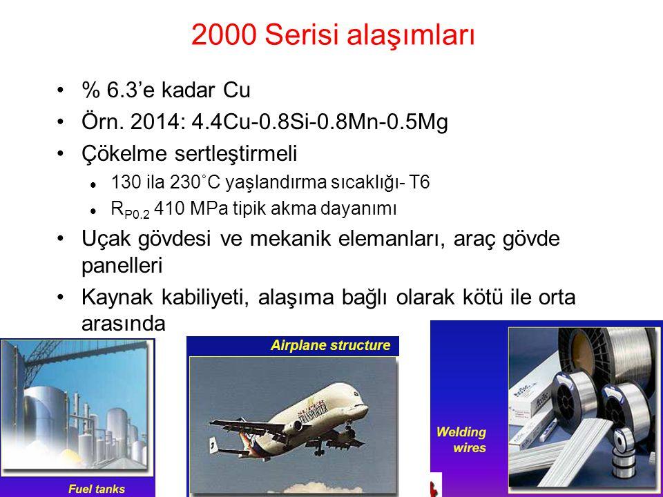 2000 Serisi alaşımları % 6.3'e kadar Cu