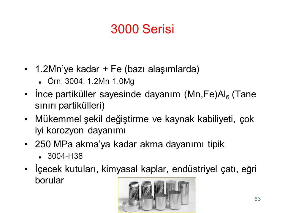 3000 Serisi 1.2Mn'ye kadar + Fe (bazı alaşımlarda)