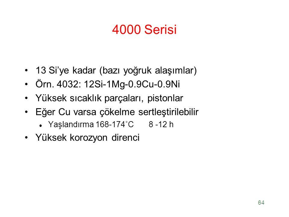 4000 Serisi 13 Si'ye kadar (bazı yoğruk alaşımlar)