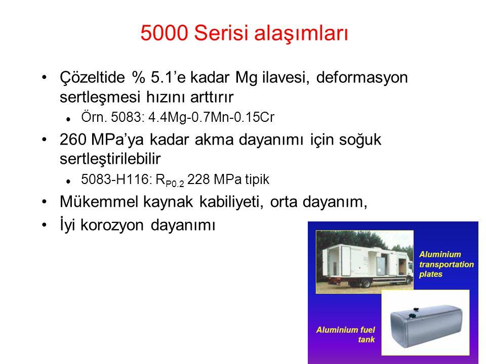 5000 Serisi alaşımları Çözeltide % 5.1'e kadar Mg ilavesi, deformasyon sertleşmesi hızını arttırır.