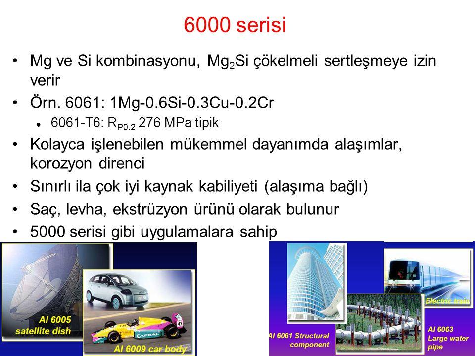 6000 serisi Mg ve Si kombinasyonu, Mg2Si çökelmeli sertleşmeye izin verir. Örn. 6061: 1Mg-0.6Si-0.3Cu-0.2Cr.