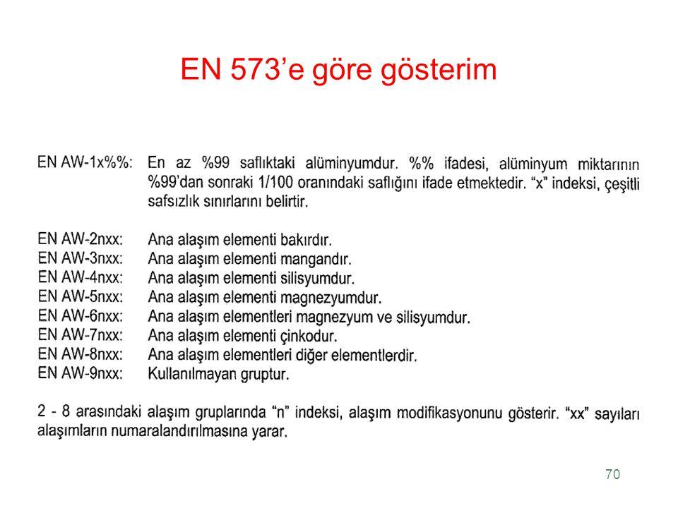 EN 573'e göre gösterim