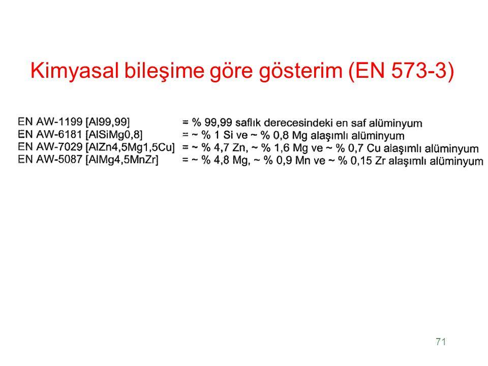 Kimyasal bileşime göre gösterim (EN 573-3)