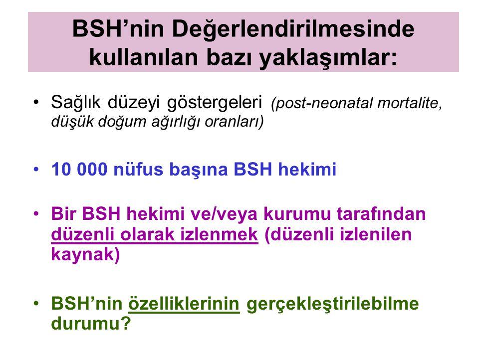 BSH'nin Değerlendirilmesinde kullanılan bazı yaklaşımlar: