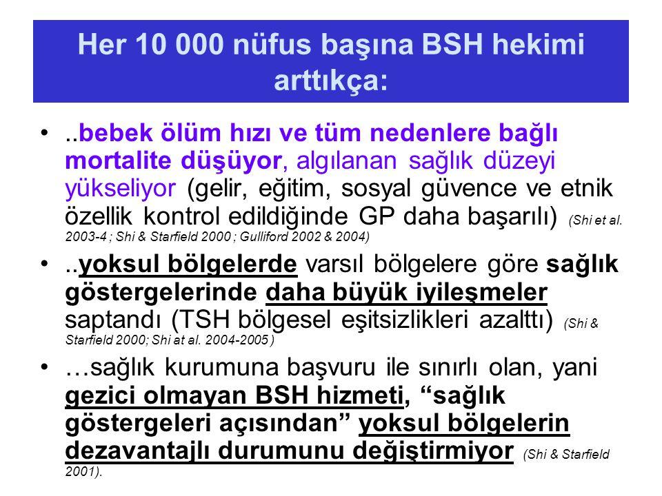 Her 10 000 nüfus başına BSH hekimi arttıkça: