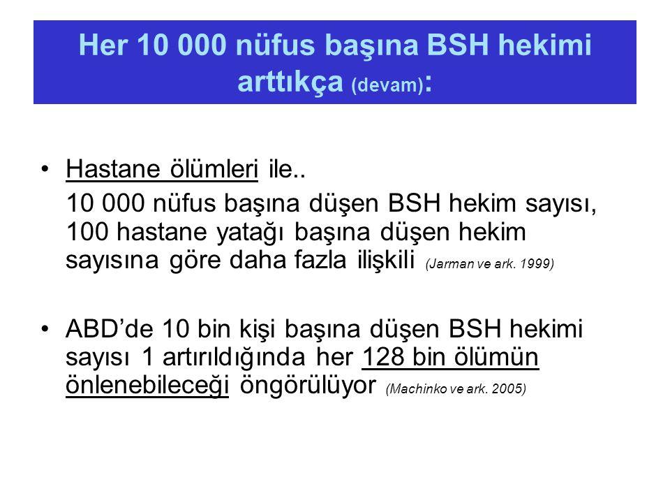 Her 10 000 nüfus başına BSH hekimi arttıkça (devam):