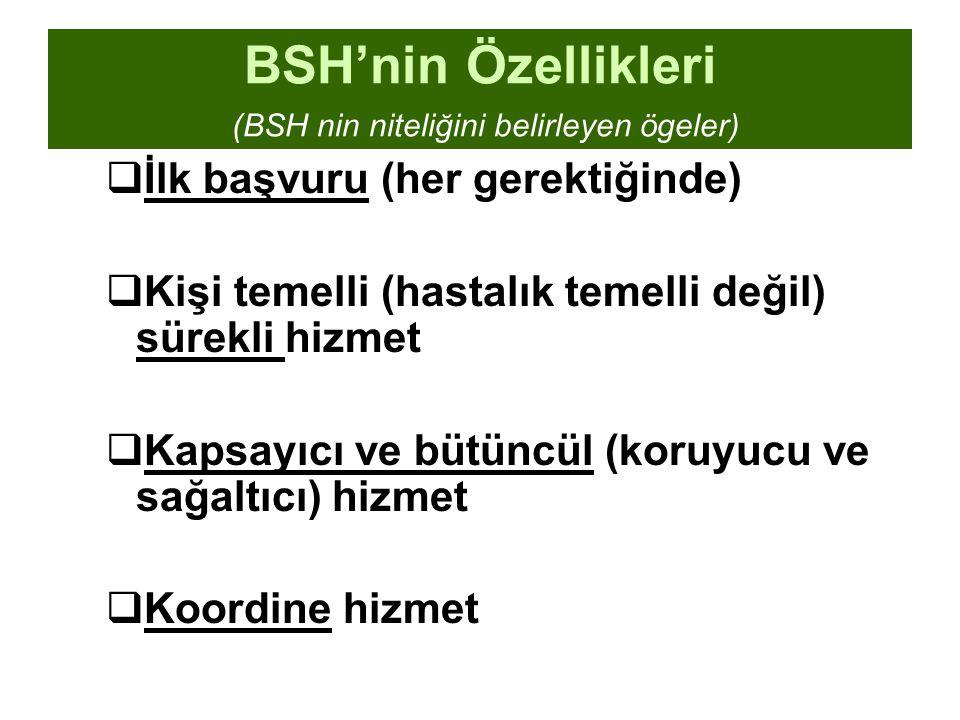 BSH'nin Özellikleri (BSH nin niteliğini belirleyen ögeler)