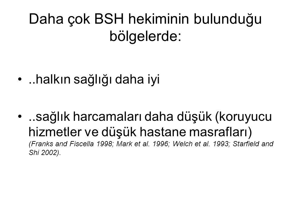 Daha çok BSH hekiminin bulunduğu bölgelerde: