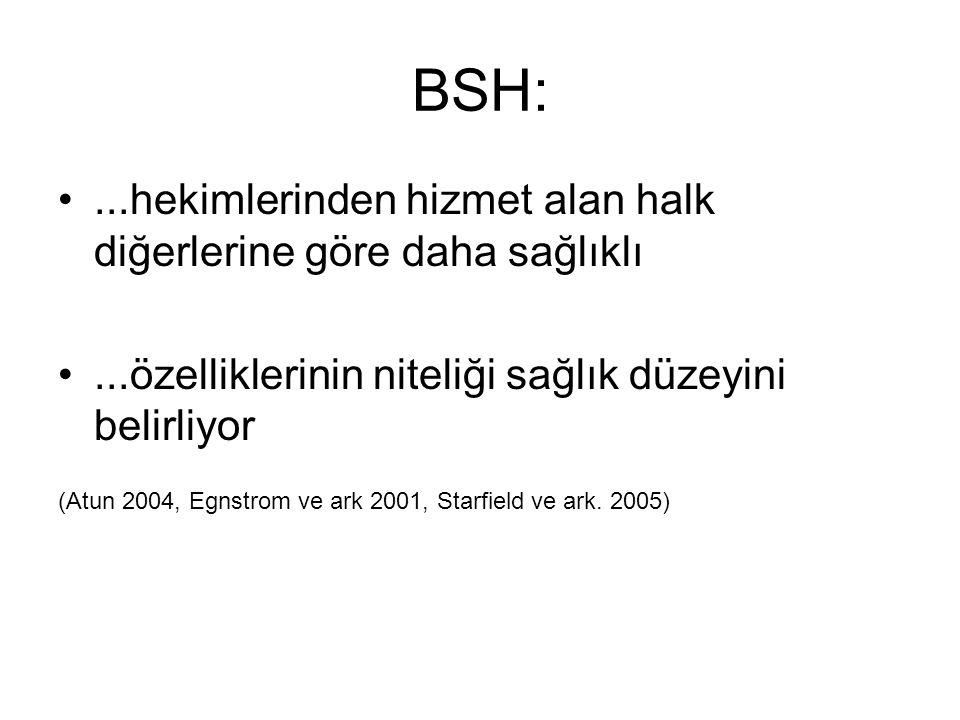 BSH: ...hekimlerinden hizmet alan halk diğerlerine göre daha sağlıklı