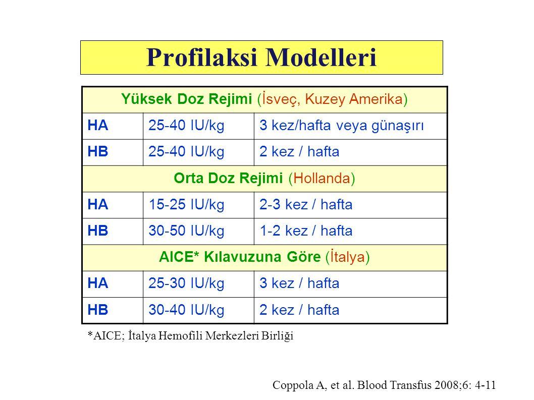 Profilaksi Modelleri Yüksek Doz Rejimi (İsveç, Kuzey Amerika) HA