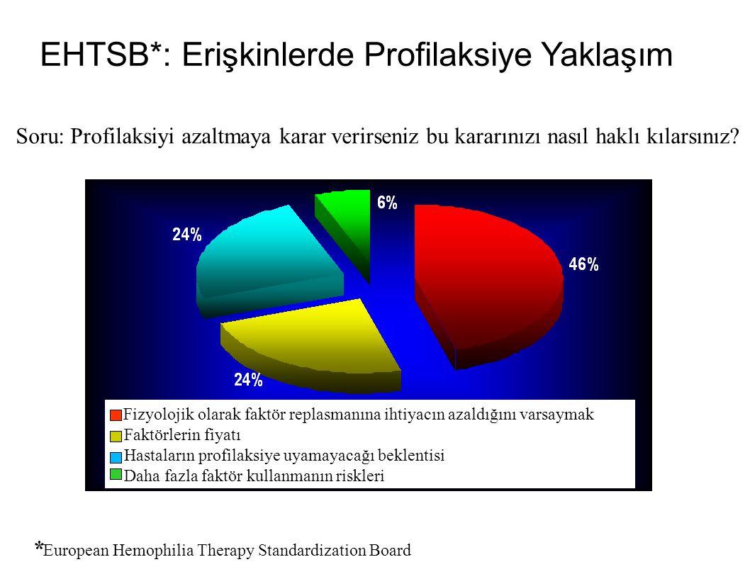 EHTSB*: Erişkinlerde Profilaksiye Yaklaşım