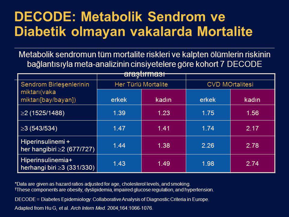 DECODE: Metabolik Sendrom ve Diabetik olmayan vakalarda Mortalite